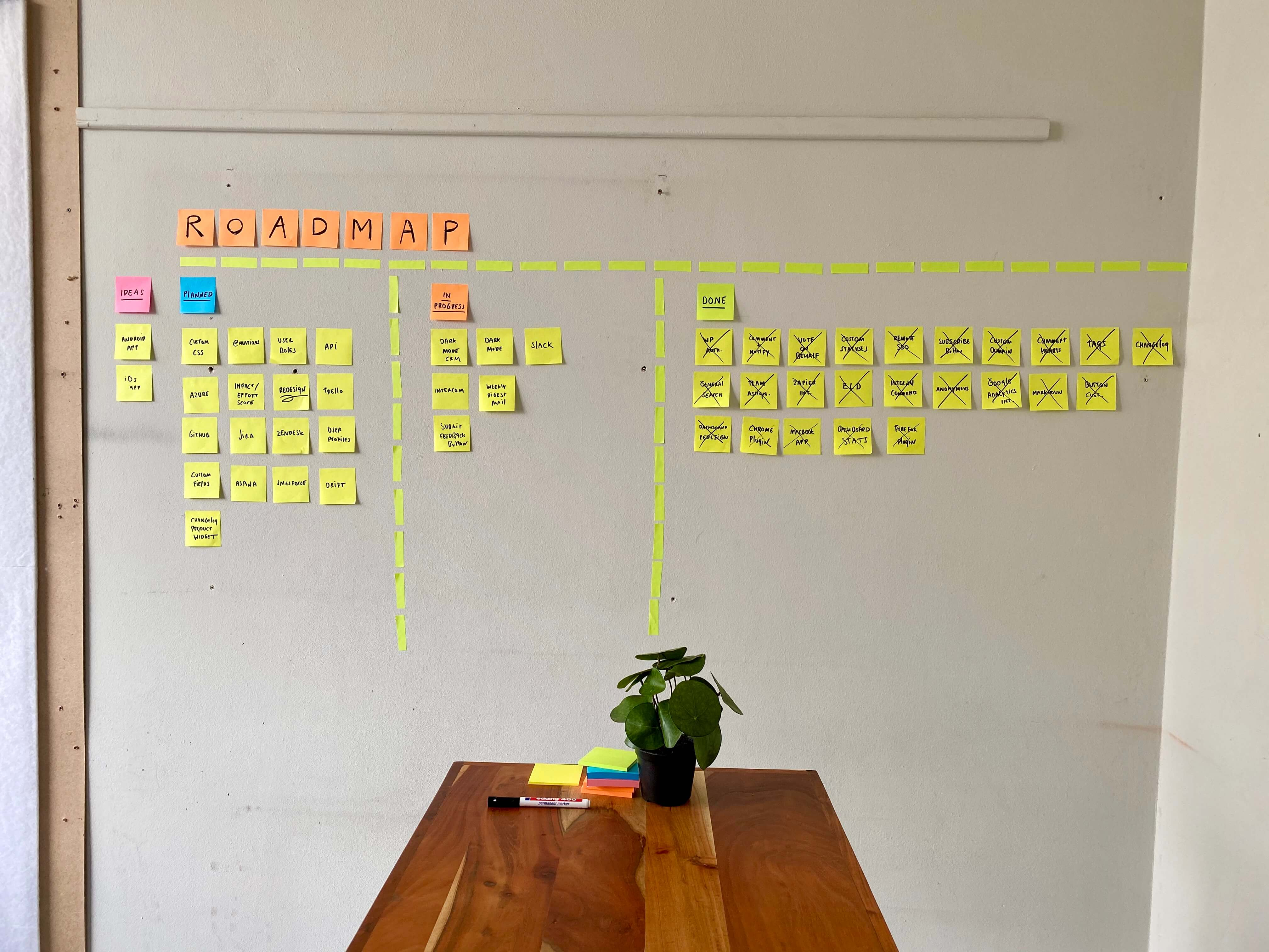 Product Roadmap on wall