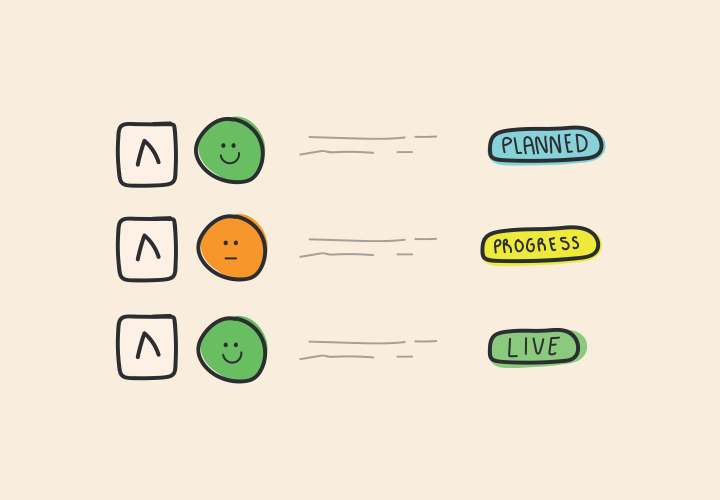 user feedback better products