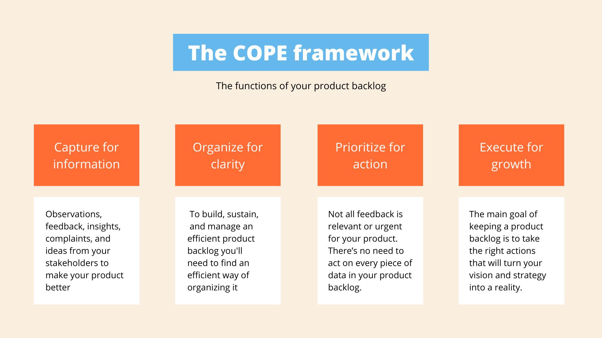 COPE framework