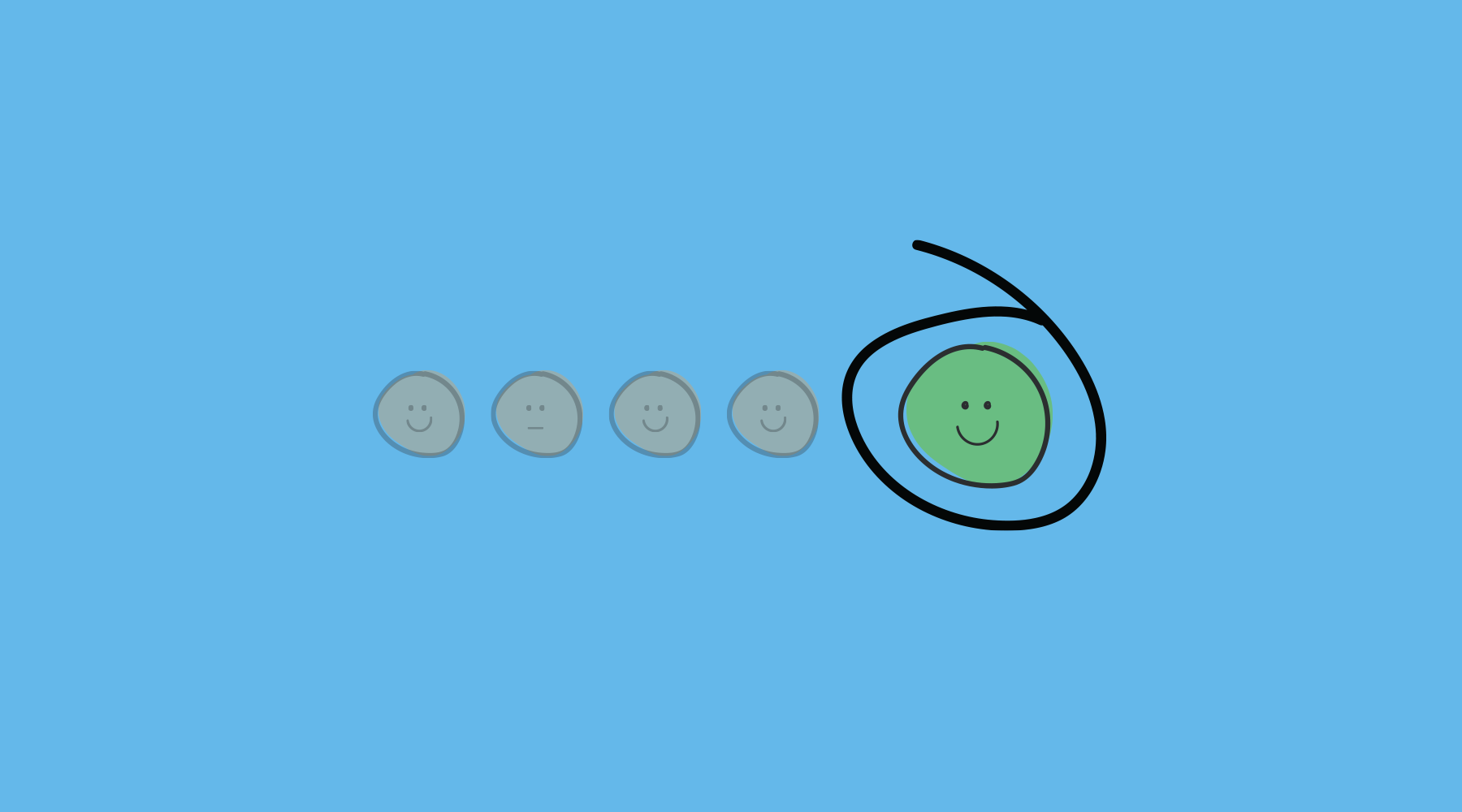 How to Classify Your Users When Collecting Customer Feedback